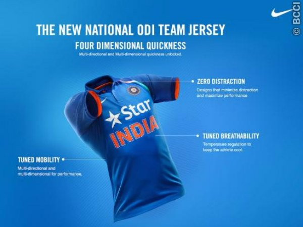 Features Of New Indian Jersey