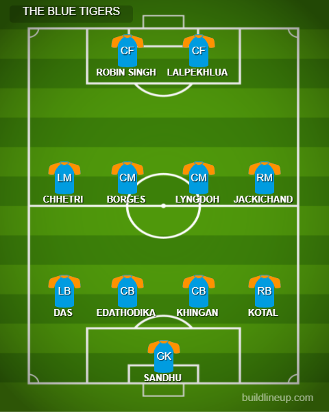 lineup (1).png