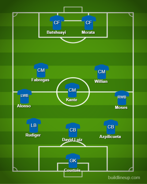lineup (2).png
